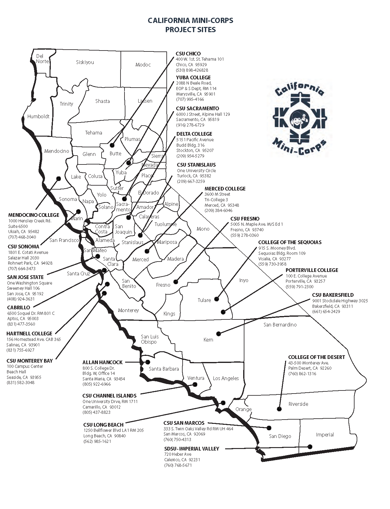 Map of California Mini-Corps Project Sites
