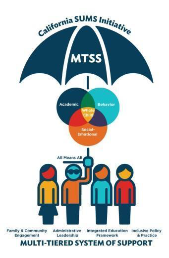 MTSS Logo Umbrella over figures of people