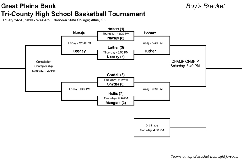 Content_1548435417-2019_tri_county_hs_tournament_boys_bracket_update_1